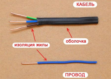расшифровка кабеля